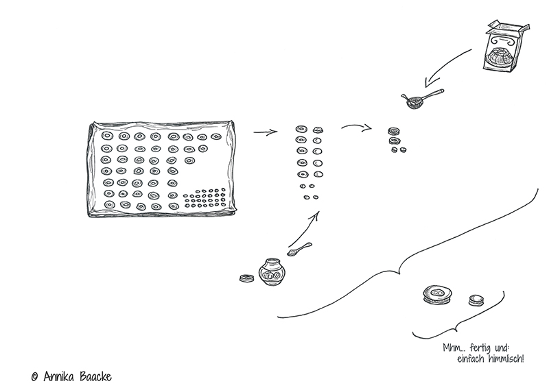 Zeichnung von Backblech und Keksen für ein Keksrezept - Copyright: Annika Baacke